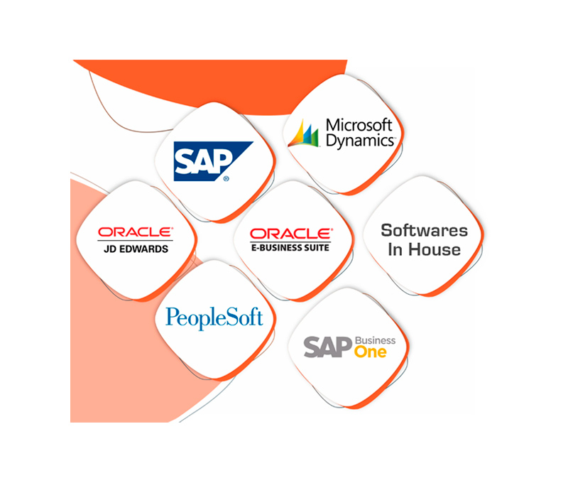 Integraciones otros softwares